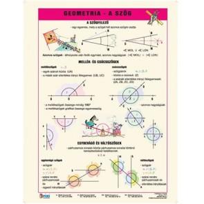 "Tanulói munkalap, A4,  STIEFEL ""Geometria -a szög"""